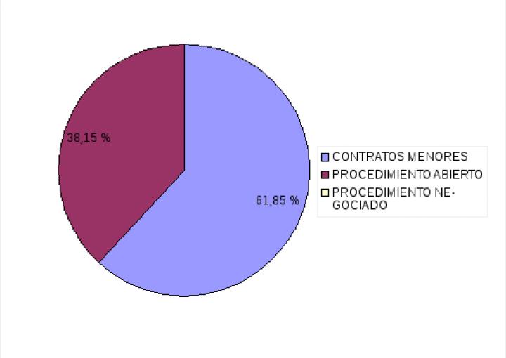 Estadística de 2016